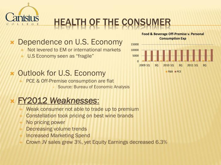 Dependence on U.S. Economy