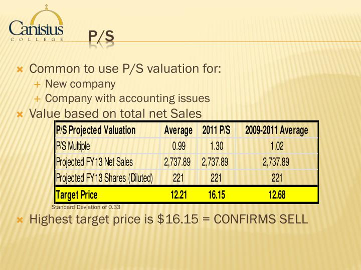 Common to use P/S valuation for: