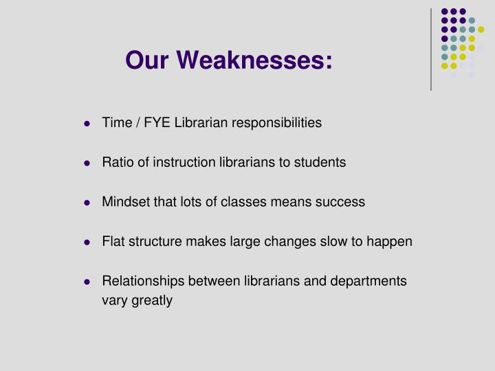 Our Weaknesses: