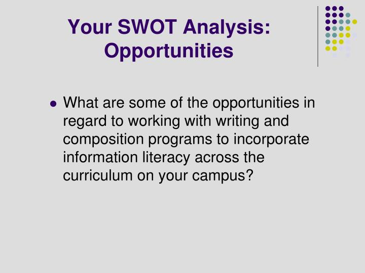 Your SWOT Analysis: Opportunities