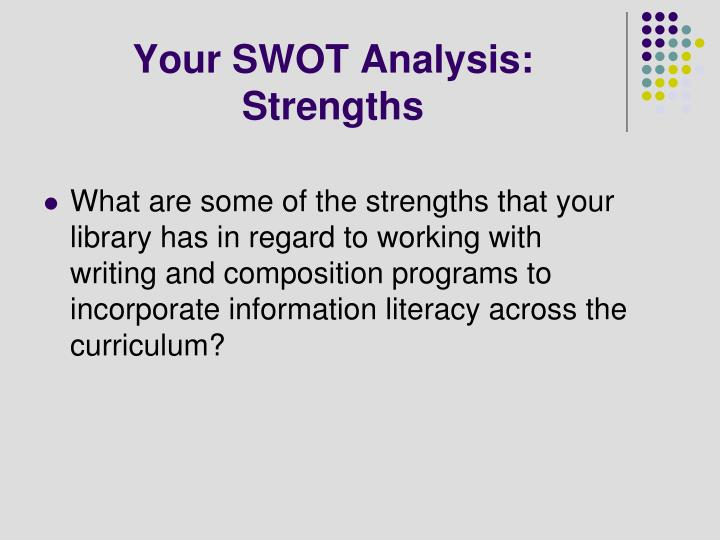 Your SWOT Analysis: Strengths