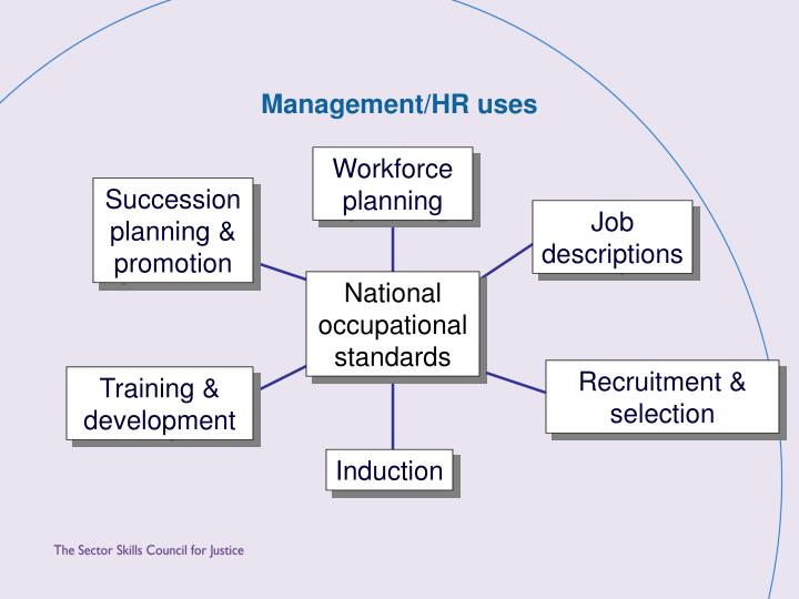 Management/HR uses