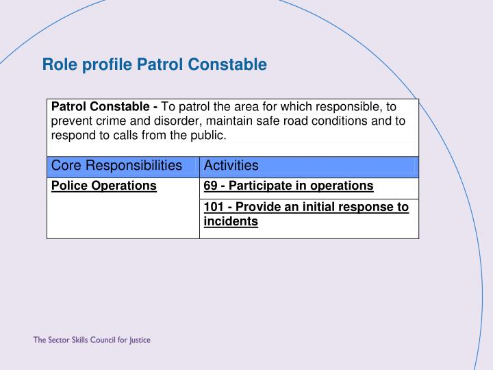Role profile Patrol Constable