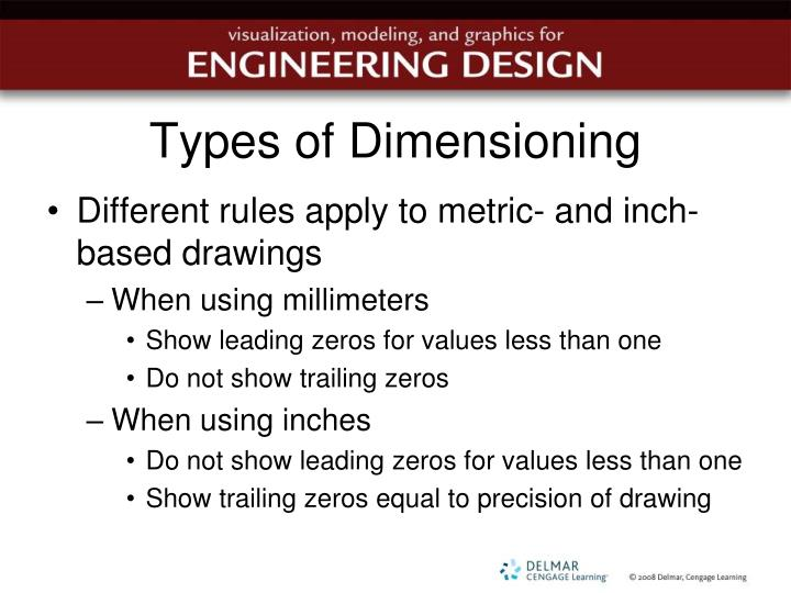 Types of Dimensioning