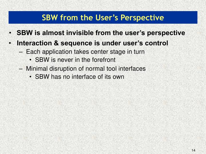 SBW from the User's Perspective