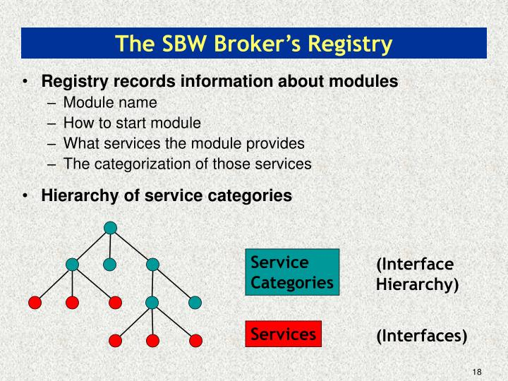 Hierarchy of service categories