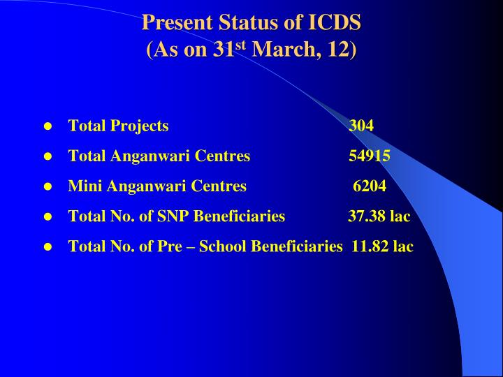Present Status of ICDS