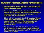 number of potential affected permit holders
