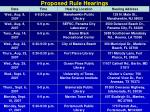 proposed rule hearings