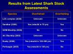 results from latest shark stock assessments