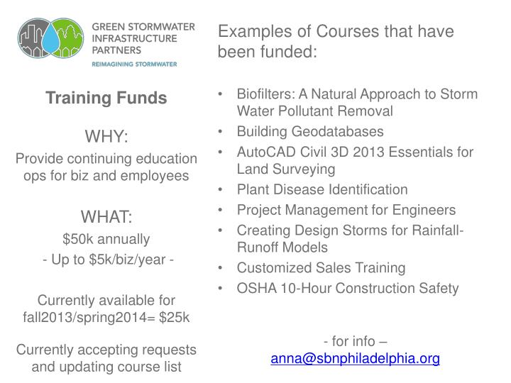 Examples of Courses that have been funded: