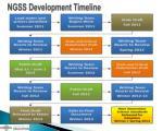 ngss development timeline