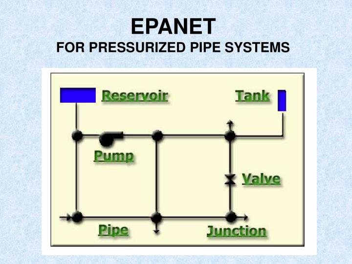 epanet for pressurized pipe systems n.