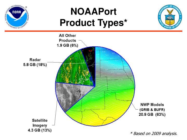 NOAAPort