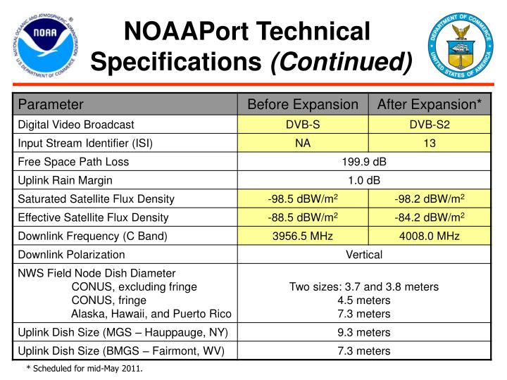 NOAAPort Technical