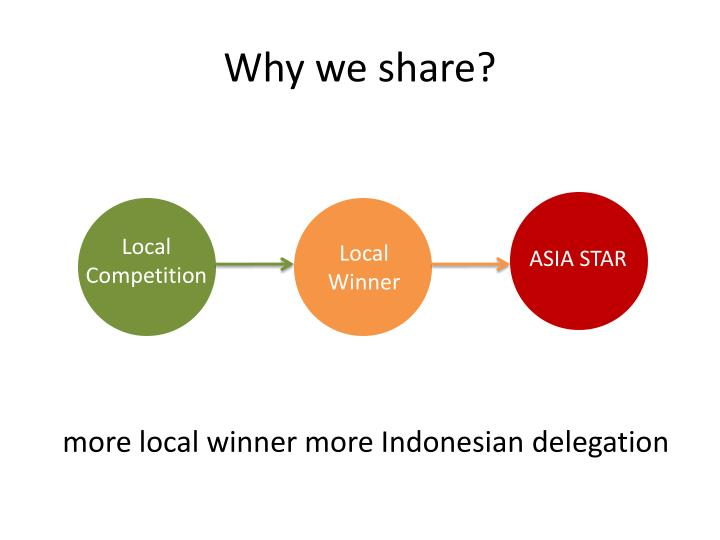 Why we share?