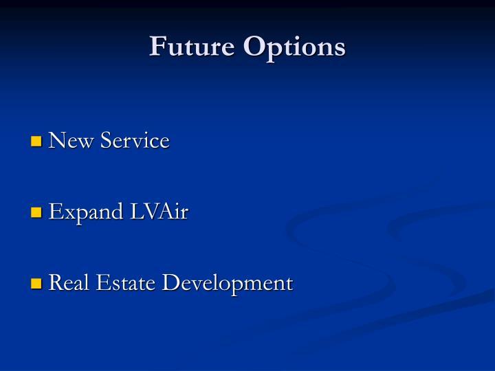 Future Options