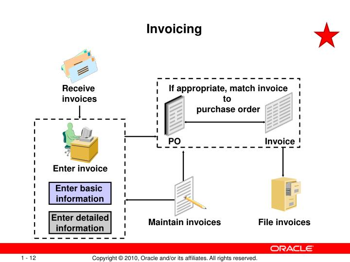 If appropriate, match invoice