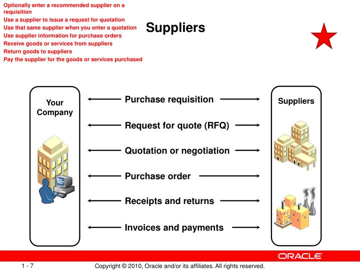 Optionally enter a recommended supplier on a requisition