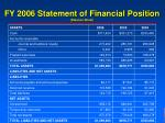 fy 2006 statement of financial position balance sheet