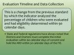 evaluation timeline and data collection