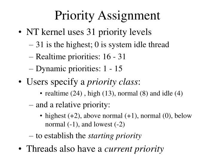 Priority Assignment