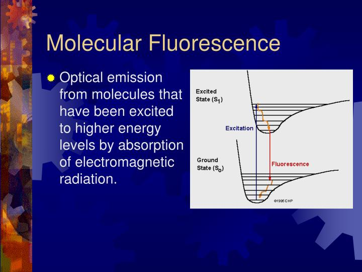 Optical emission from molecules that have been excited to higher energy levels by absorption of electromagnetic radiation.