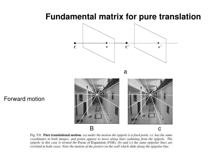 Fundamental matrix for pure translation