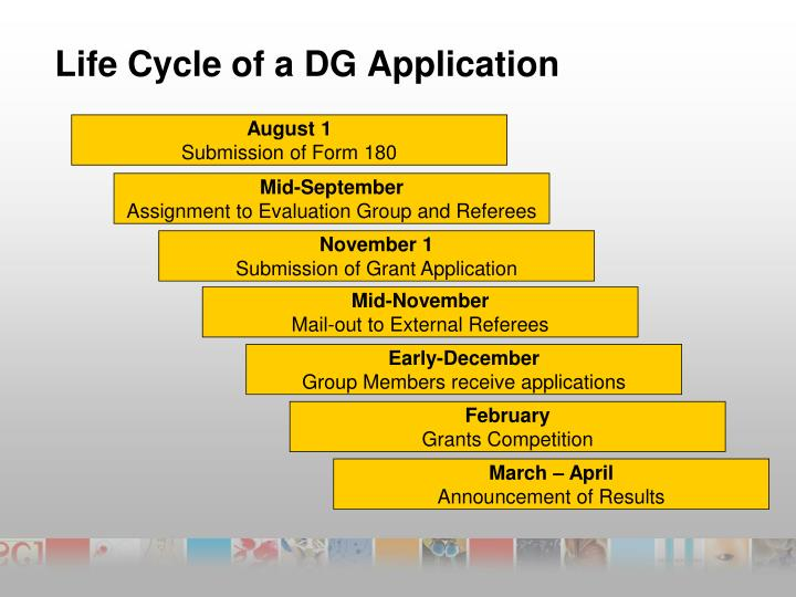 Life Cycle of a DG Application