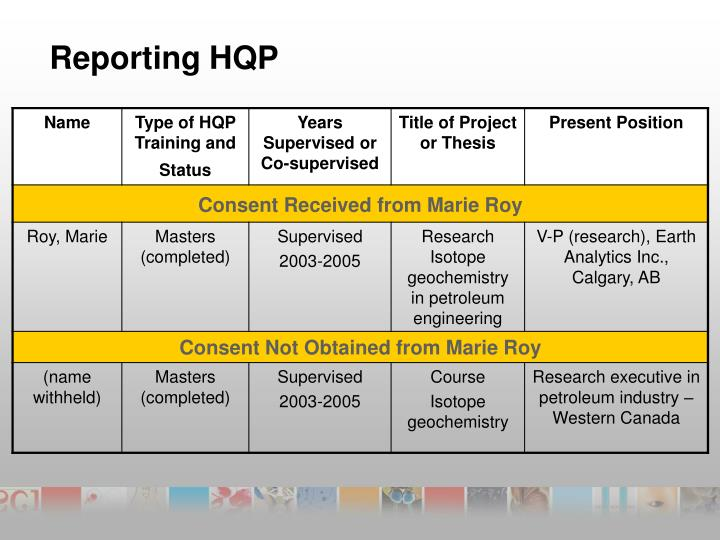 Reporting HQP