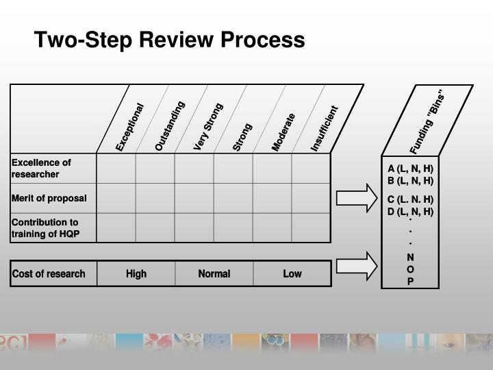 Two-Step Review Process