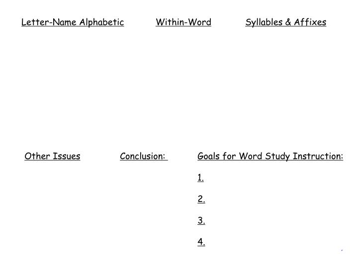 Letter-Name Alphabetic