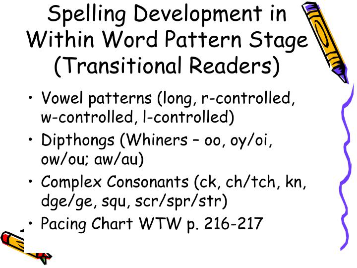 Spelling Development in Within Word Pattern Stage