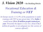 3 vision 2020 the building blocks
