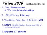 vision 2020 the building blocks