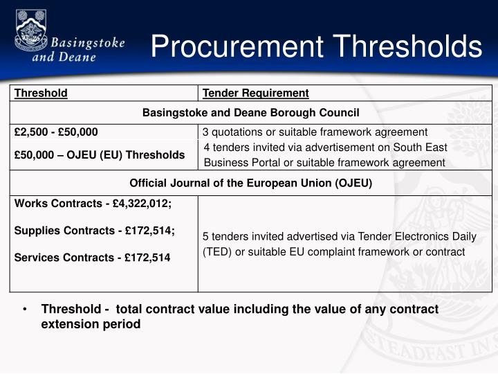 Threshold -  total contract value including the value of any contract extension period