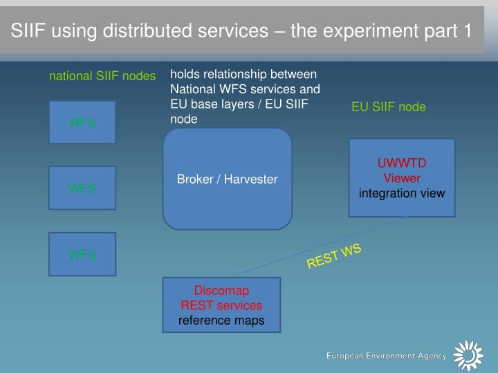 SIIF using distributed services – the experiment part 1