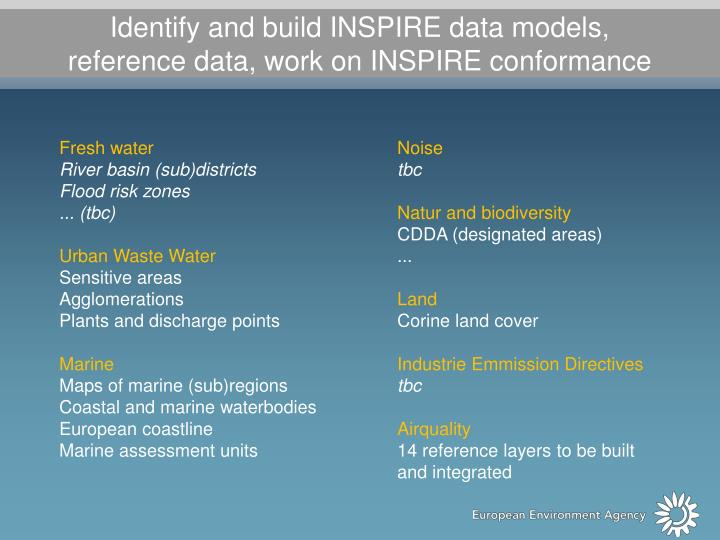 Identify and build INSPIRE data models,