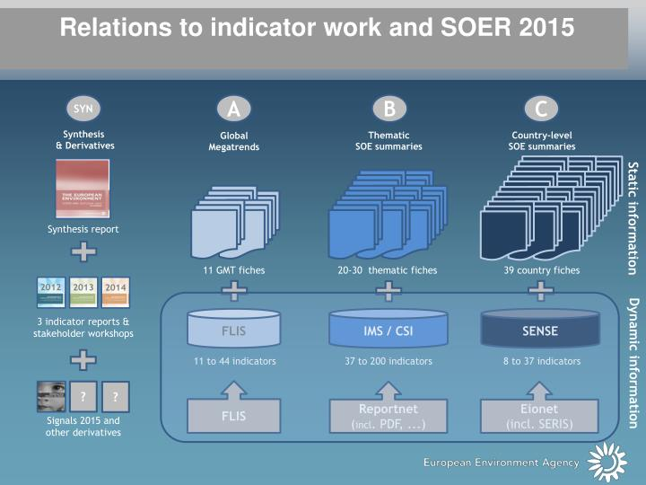 Relations to indicator work and SOER