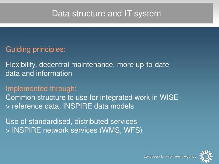 Data structure and IT system