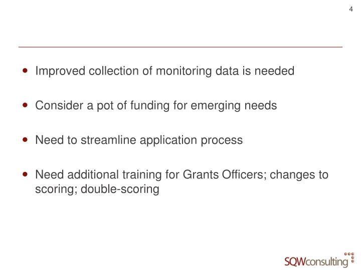Improved collection of monitoring data is needed