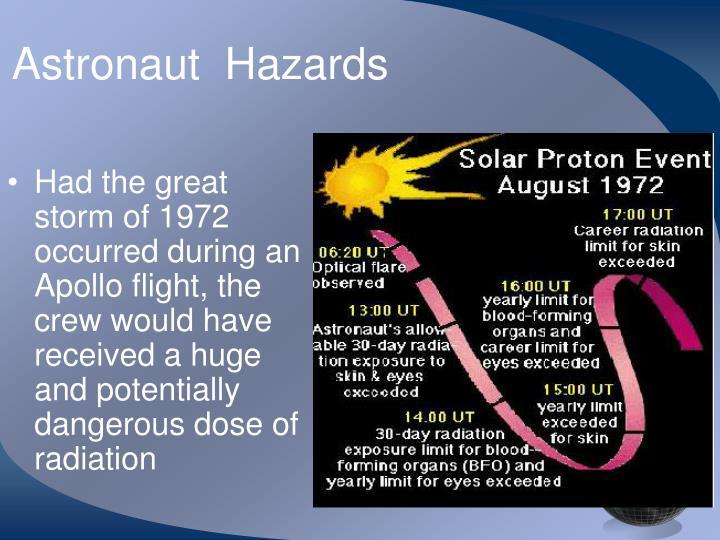 Astronaut  Hazards
