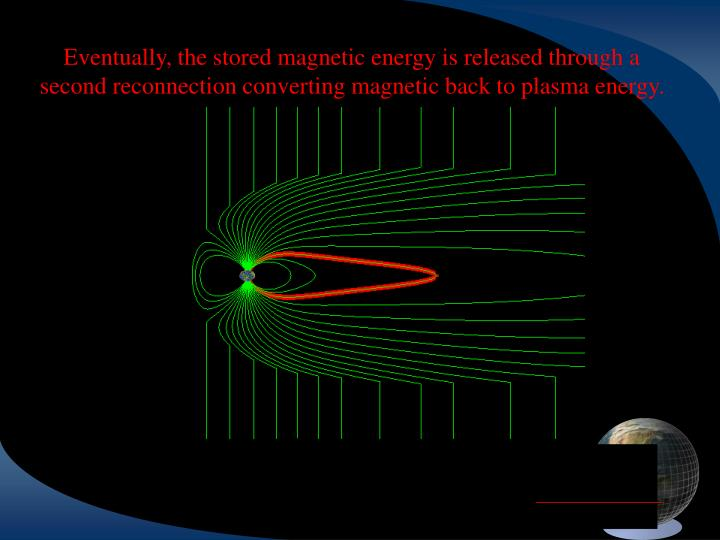 Eventually, the stored magnetic energy is released through a second reconnection converting magnetic back to plasma energy.