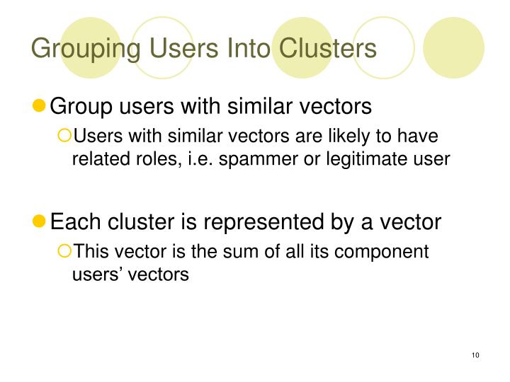 Grouping Users Into Clusters