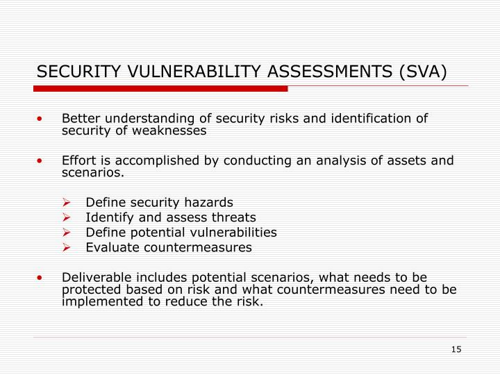 SECURITY VULNERABILITY ASSESSMENTS (SVA)