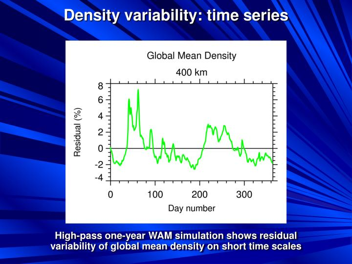 Density variability: time series