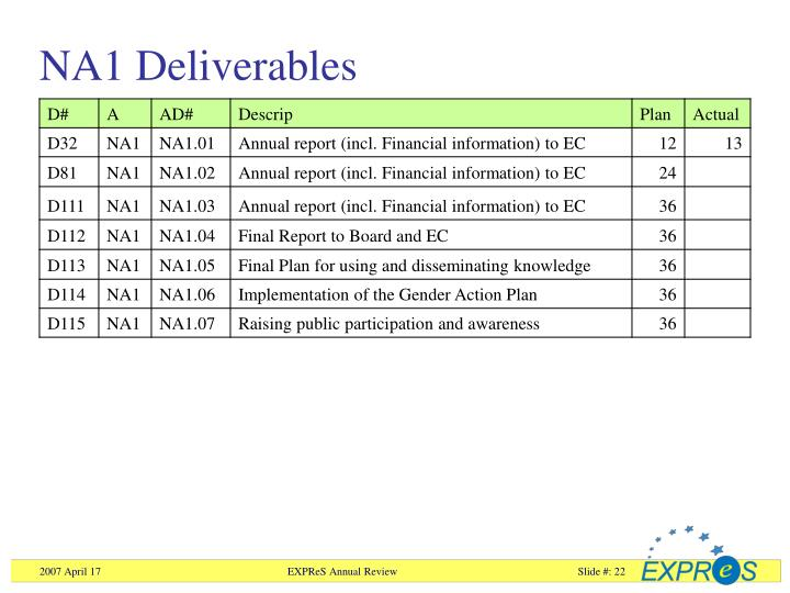 NA1 Deliverables