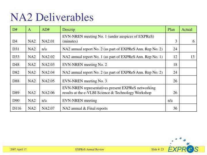 NA2 Deliverables