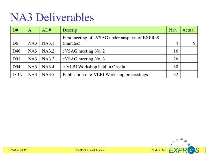 NA3 Deliverables