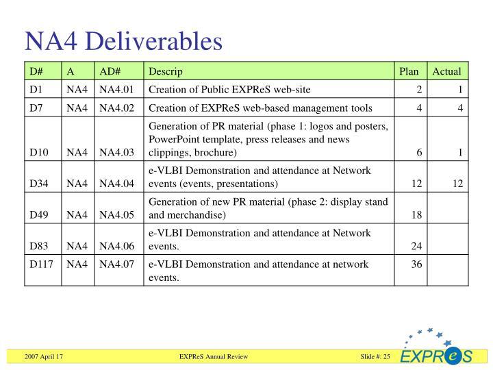NA4 Deliverables